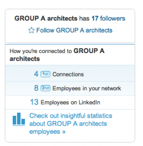Linkedin Company Profile Group A Architects Rotterdam